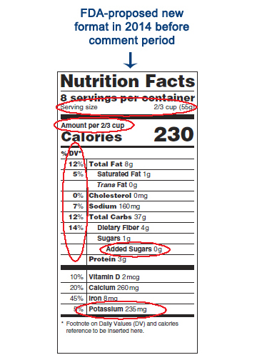 2014-proposed-Nutrition-Facts-label-mark-up