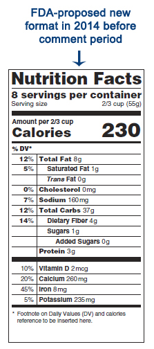 2014-proposed-Nutrition-Facts-label