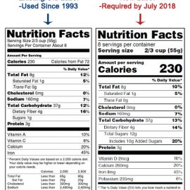 The FDA's new Nutrition Facts label…the most pertinent changes you need to know…